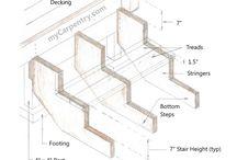 dyi house build stairway calculator
