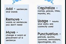 Words, Writing, and Grammar / Words, Writing, and Grammar Tips and Humor