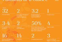 Piramal Vaikunth Infographics