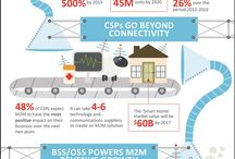 Internet Of Things #IoT
