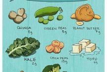 Food Nutrition | Understanding the Benefits of Food