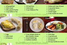 3 day dieet
