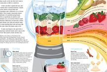 Nyttig mat / Blandat med nyttiga tips på mat etc