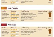 Beer / Birra e non solo
