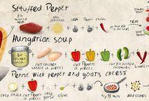 recipes [przepisy]