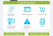 Equipment Lease Management Software