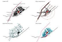 Archi; Site Analysis