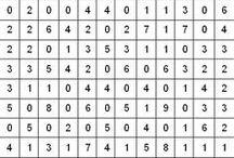 AOP/Toiminnallinen matikka