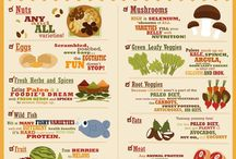 Diet Shopping Lists / Food and product shopping lists, grocery lists and diet food lists