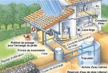 Récupération de l'eau