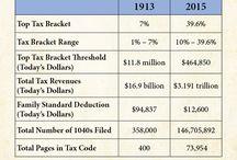 Tax Burdens / Taxes Matter!