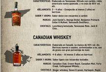 Whyskey rum