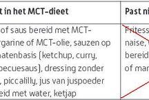 mct dieet