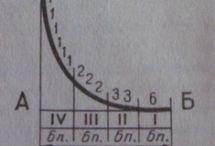 Dikiş ölçüleri
