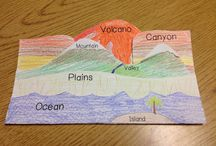 Stage 1 Science- Landforms / Teaching 1st graders about landforms while teaching abroad