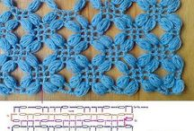 mavi örnek