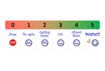 Therapy - Likert Scale