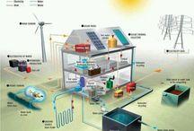 Energías Alternas
