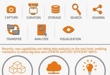 Big Data & Analytics / by Anderson Direct & Digital