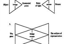 visuals education