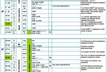 Il Calendario Biodinamico per Orto, Giardino, Alberi, Api e Vini / Il Calendario biodinamico, mese per mese, con i lavori da fare nell'orto, in giardino, con le api, i vini, ecc.  #calendario #biodinamico #lavorinellorto #orto #coltivare #mesi