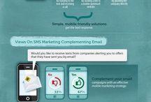 Text Marketing