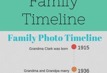 Family Time Line
