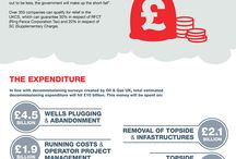 Infographics / Infographics by Claxton or ones we like about the oil and gas industry.