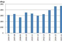 Big Building - Residential Statistics