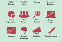 Product management / Work....
