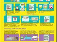Tax it!