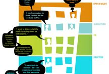 İnfografik - Infographics / by Sosyal Medya