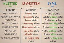 passive english