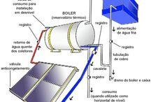 aquecedor a gás e solar