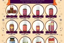 Sweet Drops of Oil / Leading others to healing and health through Young Living Essential Oils.