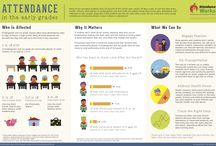 Attendance Awareness / Chronic absenteeism is a serious problem for young students.