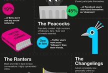 Infografiky