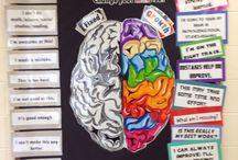 Growth Mindset Bulletin Board Ideas