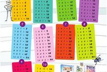 Onderwijs / Leuke tools en lesmateriaal die je kunt gebruiken in de klas. Al dit materiaal linkt aan de boeken van De Leukste Kinderboeken van Uitgeverij Unieboek | Het Spectrum