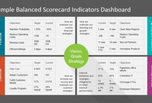 balance scorecard kpi