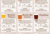 Best Tidbits on Beer & Cider