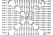 Vzor ctverce