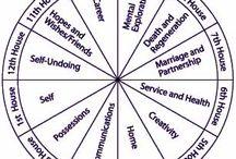 Astrology & alchemy