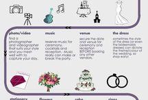 A o M bröllop