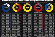 ruggerblogger / Rugby stuff, mainly infographics from the blog I maintain with my pal, Ferdy at ruggerblogger.blogspot.nz