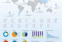 Study Abroad Info / by Melibee Global