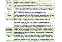 Art Ed. Formative Assessment