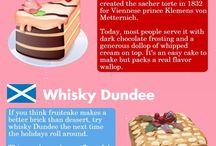 Baking Around the World