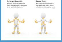 Arthritis..different kinds