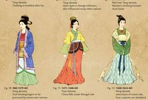 Chinese traditional costum